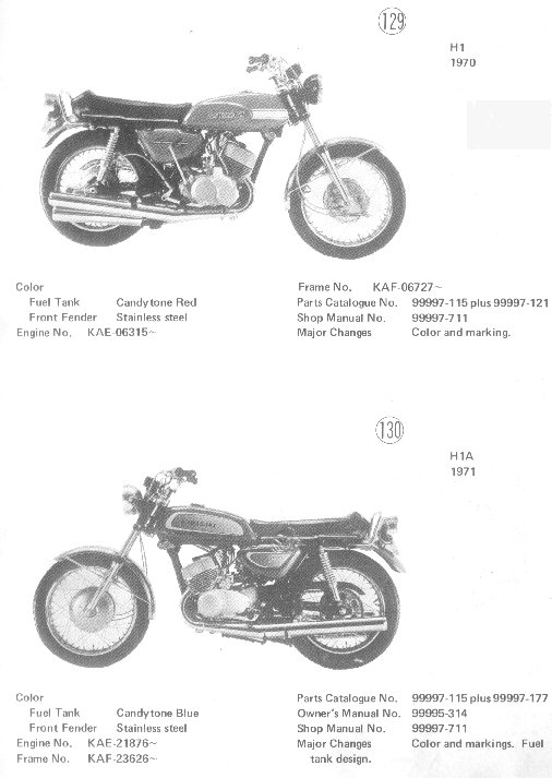 netbikes Kawasaki MODEL IDENTIFICATION Motorcycle AUCTIONS