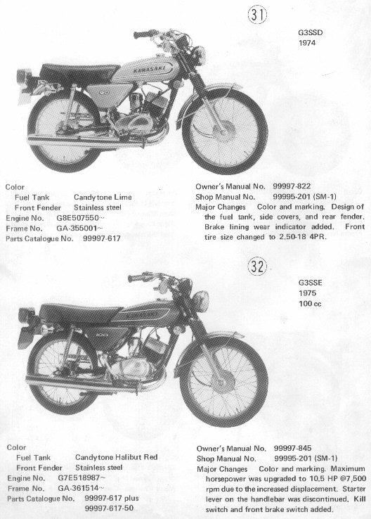 netbikes SUZUKI MODEL IDENTIFICATION Motorcycle AUCTIONS Motorcycle