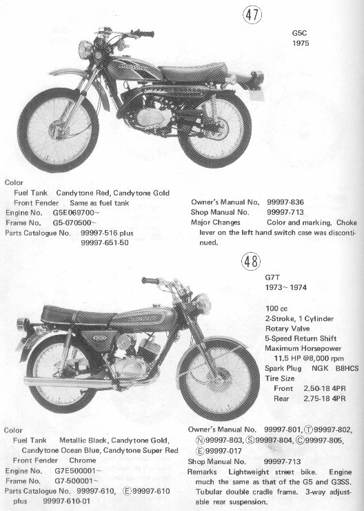 netbikes SUZUKI MODEL IDENTIFICATION Motorcycle AUCTIONS